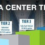 Tier Data Center